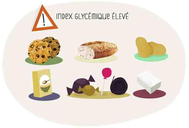 légumes index glycémique bas